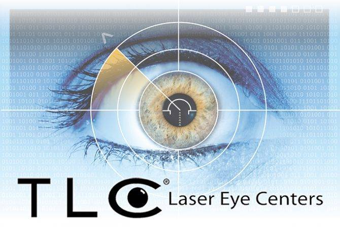 TLC Lasik website graphic e1476244453684